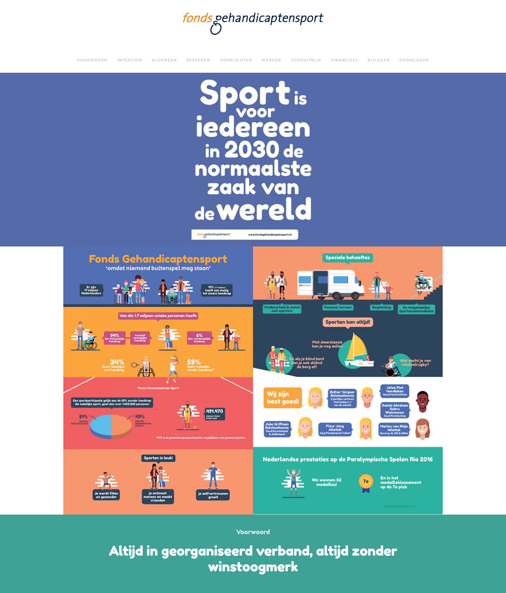 Online jaarverslag Fonds Gehandicaptensport